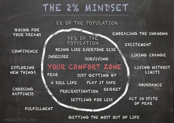 Your_Comfort_Zone
